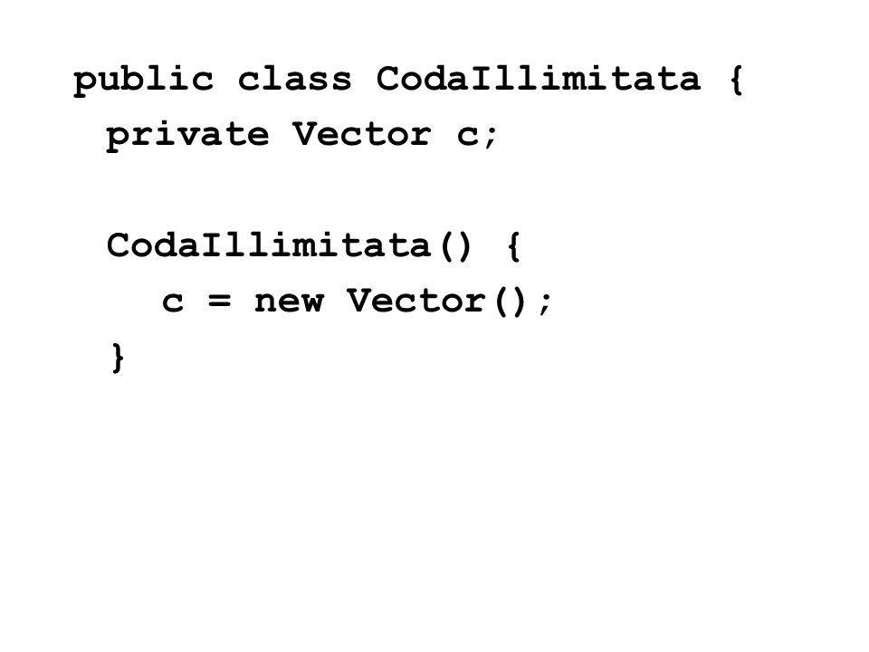 public class CodaIllimitata { private Vector c; CodaIllimitata() { c = new Vector(); }