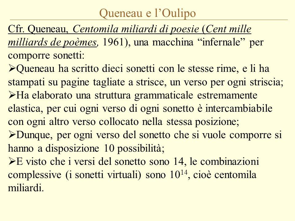 Queneau e l'Oulipo Centomila miliardi di poesie, dalla prefazione di Queneau: «Questa piccola opera permette a chiunque di comporre a volontà centomila miliardi di sonetti, ovviamente tutti regolari.