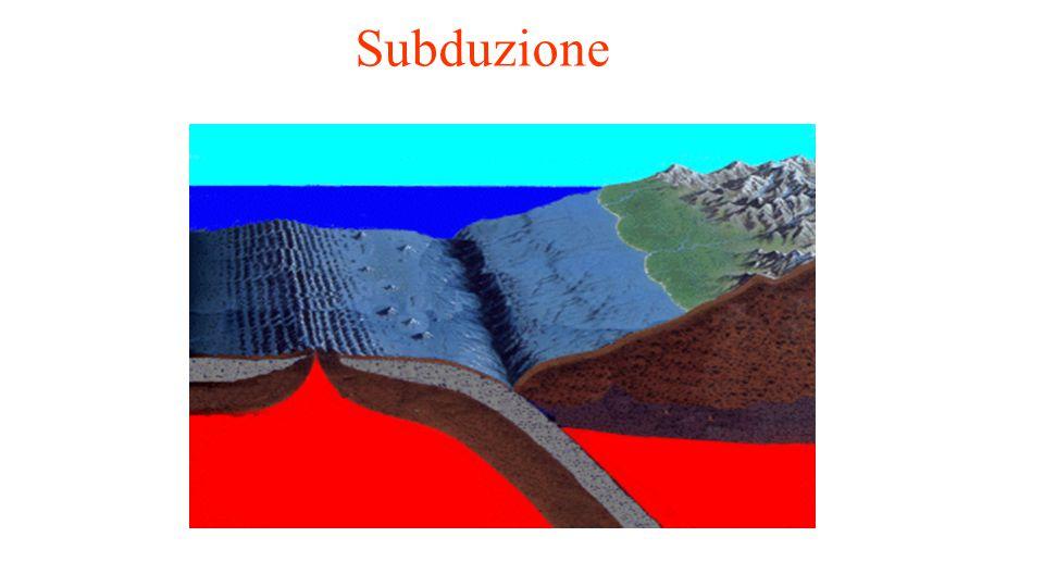Subduzione