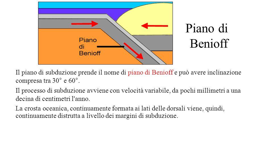Il piano di subduzione prende il nome di piano di Benioff e può avere inclinazione compresa tra 30° e 60°. Il processo di subduzione avviene con veloc