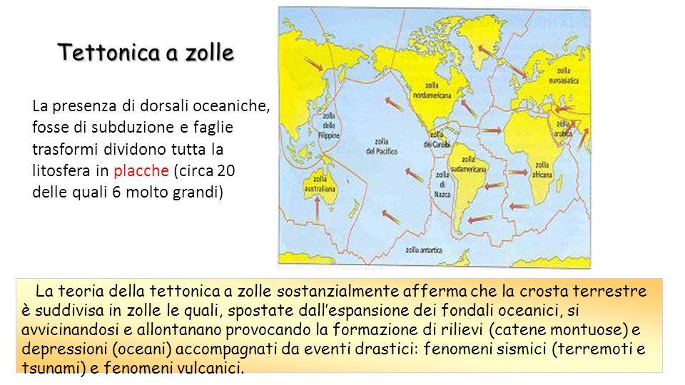 Tettonica a zolle La teoria della tettonica a zolle sostanzialmente afferma che la crosta terrestre è suddivisa in zolle le quali, spostate dall'espan