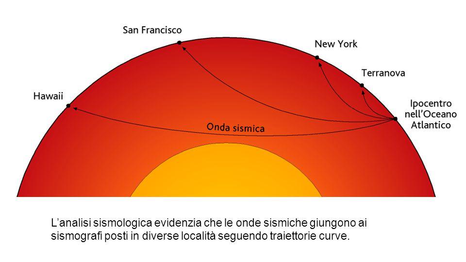 32 L'analisi sismologica evidenzia che le onde sismiche giungono ai sismografi posti in diverse località seguendo traiettorie curve.