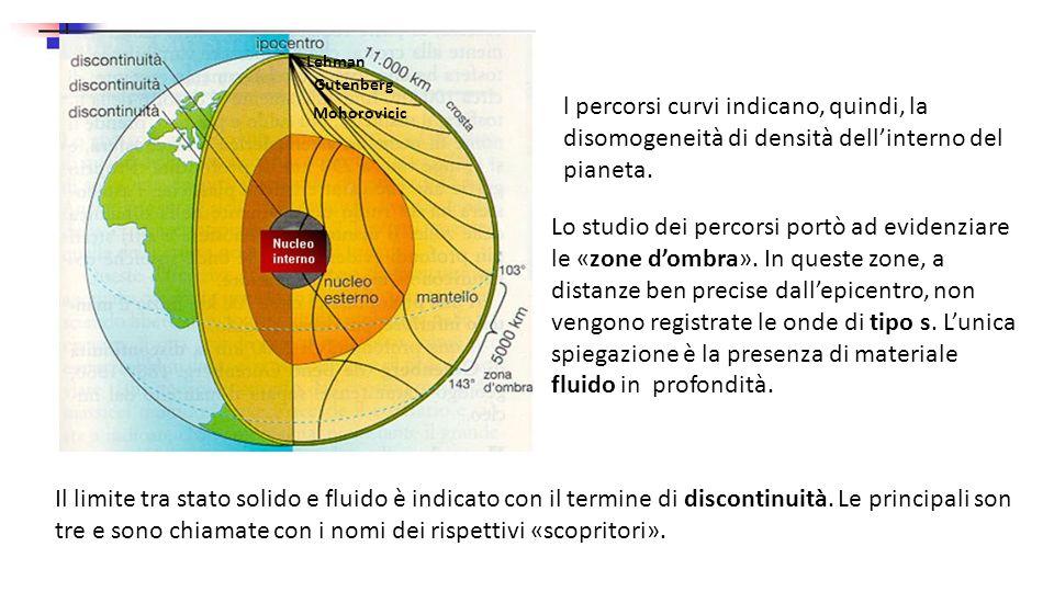 l percorsi curvi indicano, quindi, la disomogeneità di densità dell'interno del pianeta. Il limite tra stato solido e fluido è indicato con il termine