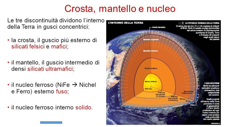 35 Le tre discontinuità dividono l'interno della Terra in gusci concentrici: Crosta, mantello e nucleo la crosta, il guscio più esterno di silicati fe
