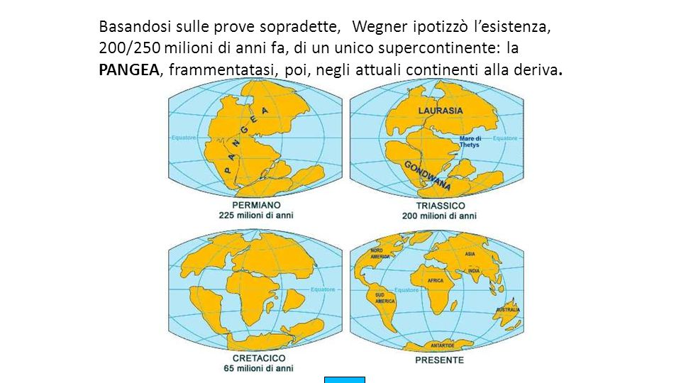Basandosi sulle prove sopradette, Wegner ipotizzò l'esistenza, 200/250 milioni di anni fa, di un unico supercontinente: la PANGEA, frammentatasi, poi,