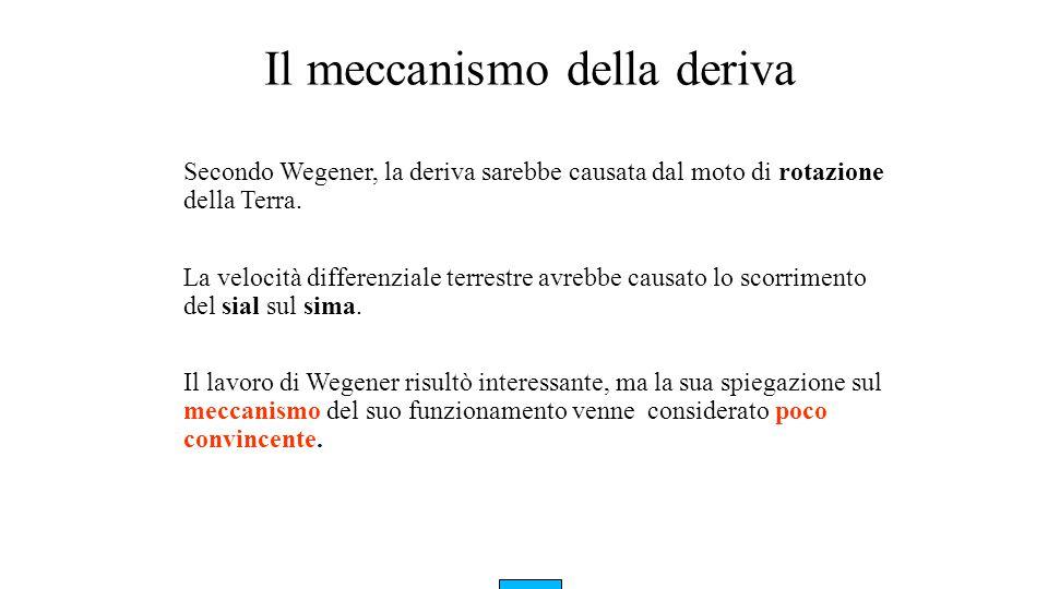 Il meccanismo della deriva Secondo Wegener, la deriva sarebbe causata dal moto di rotazione della Terra. La velocità differenziale terrestre avrebbe c