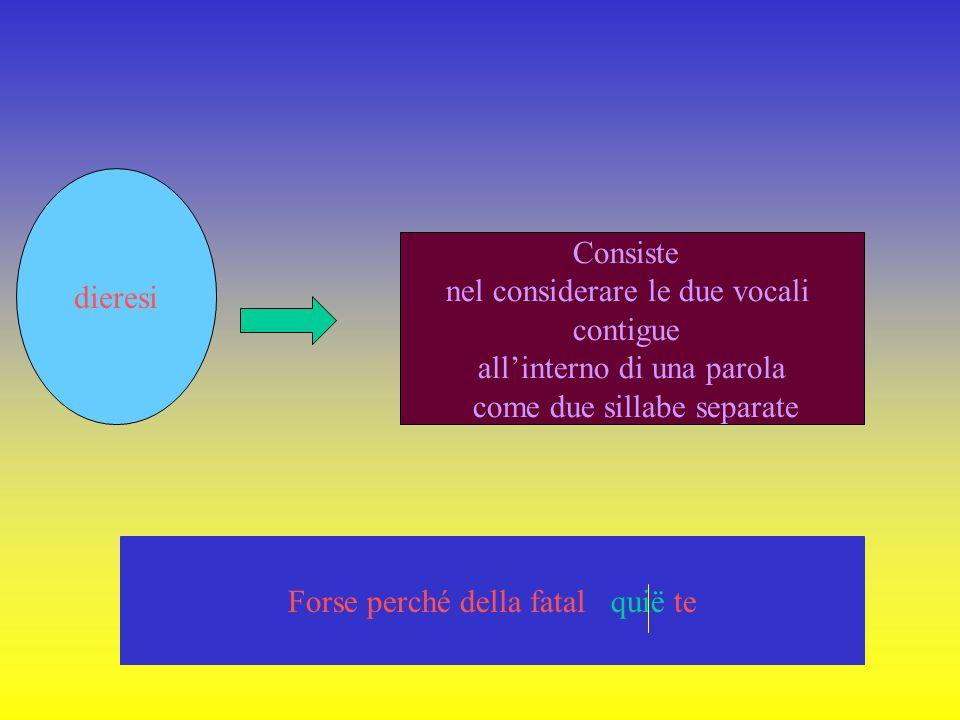 dieresi Consiste nel considerare le due vocali contigue all'interno di una parola come due sillabe separate Forse perché della fatal quië te