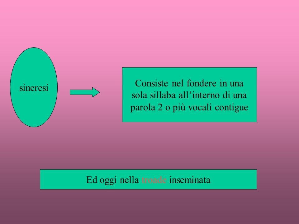 sineresi Consiste nel fondere in una sola sillaba all'interno di una parola 2 o più vocali contigue Ed oggi nella troade inseminata
