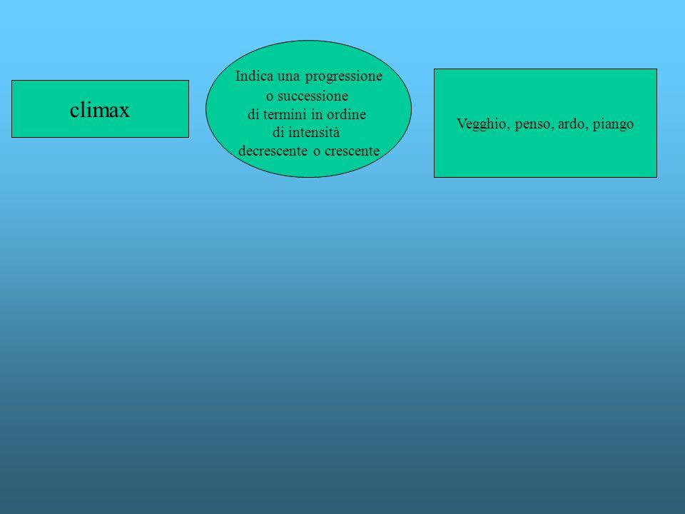 climax Indica una progressione o successione di termini in ordine di intensità decrescente o crescente Vegghio, penso, ardo, piango