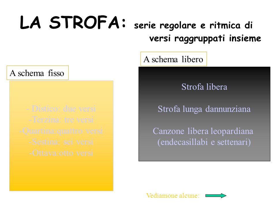 LA STROFA: serie regolare e ritmica di versi raggruppati insieme - Distico: due versi -Terzina: tre versi -Quartina:quattro versi -Sestina: sei versi