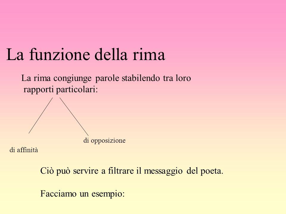 La funzione della rima La rima congiunge parole stabilendo tra loro rapporti particolari: di affinità di opposizione Ciò può servire a filtrare il mes