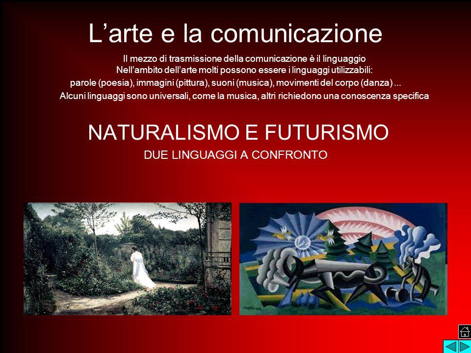 L'arte e la comunicazione Il mezzo di trasmissione della comunicazione è il linguaggio Nell'ambito dell'arte molti possono essere i linguaggi utilizzabili: parole (poesia), immagini (pittura), suoni (musica), movimenti del corpo (danza)...