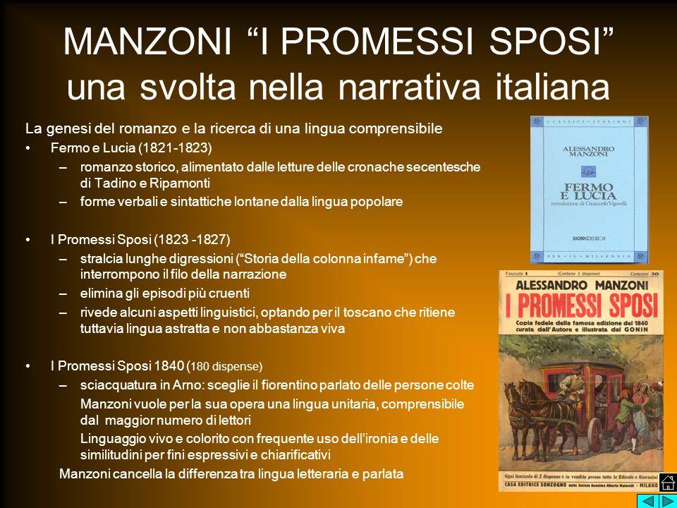 """MANZONI """"I PROMESSI SPOSI"""" una svolta nella narrativa italiana La genesi del romanzo e la ricerca di una lingua comprensibile Fermo e Lucia (1821-1823"""