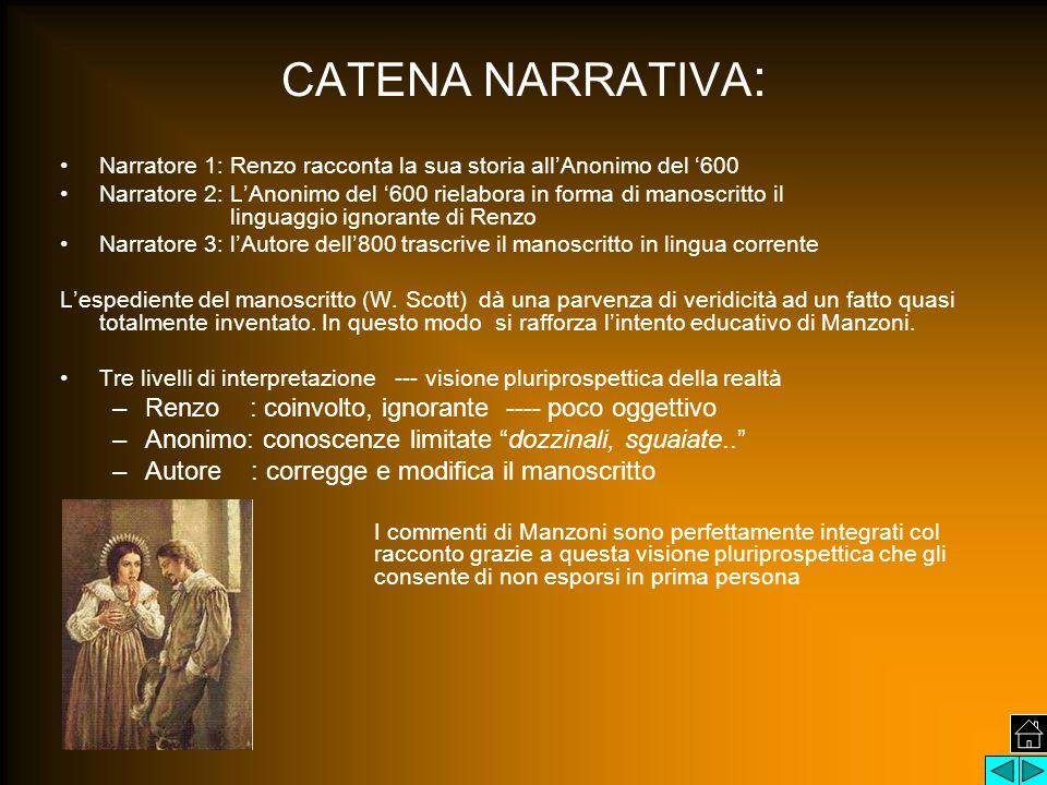 Narratore 1: Renzo racconta la sua storia all'Anonimo del '600 Narratore 2: L'Anonimo del '600 rielabora in forma di manoscritto il linguaggio ignoran