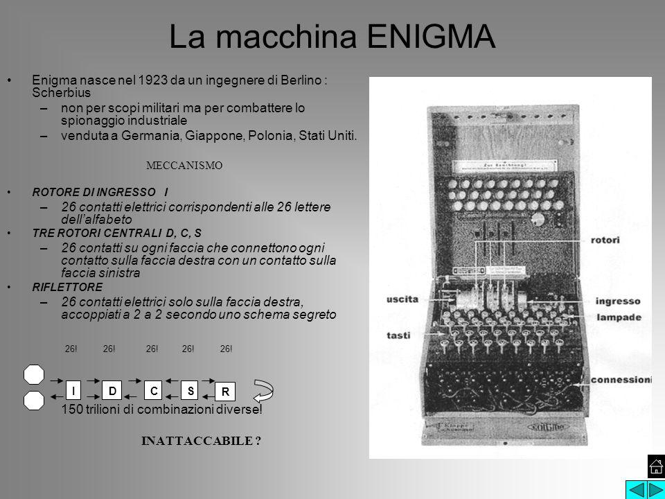 La violazione di ENIGMA 1931 Nov.: un cifratore tedesco, Hans Schmit, vende ai servizi segreti francesi i manuali operativi di Enigma qualche mese dopo triangolazione: Schmit vende ai francesi e questi passano i documenti ai polacchi 1932 Ago.: i matematici polacchi Marian Rejewski, Henryk Zygalski e Jerzy Rozicki riescono a forzare Enigma – problema tempo: venivano decriptati messaggi scambiati mesi prima 1937: marina ed esercito tedeschi aggiungono 2 rotori ad Enigma 1938: gli inglesi avviano a Bletchley Park ULTRA, un centro di ricerca che riunisce matematici, ingegneri e informatici 1939 set.: scoppia la II guerra mondiale 1939 ott: dopo l'invasione della Polonia, francesi inglesi e polacchi iniziano a lavorare insieme 1940 : l'inglese Alan Turing, geniale ragazzo di 28 anni già a capo di ULTRA, crea The Bombe (macchine che contiene vari gruppi di rotori, simili a quelli di Enigma, che girando velocemente calcola in tempi brevi tutte le combinazioni possibili) 1942: vengono decrittati più di 80.000 messaggi cifrati tedeschi al mese
