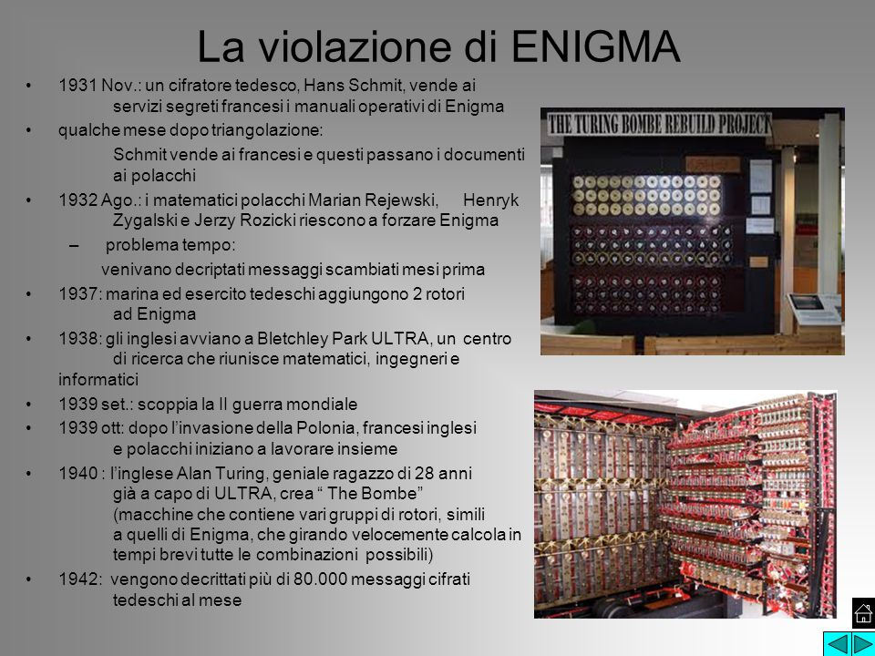 La violazione di ENIGMA 1931 Nov.: un cifratore tedesco, Hans Schmit, vende ai servizi segreti francesi i manuali operativi di Enigma qualche mese dop