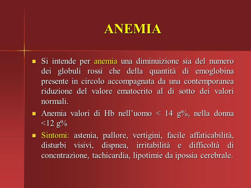 ANEMIA Si intende per anemia una diminuizione sia del numero dei globuli rossi che della quantità di emoglobina presente in circolo accompagnata da un