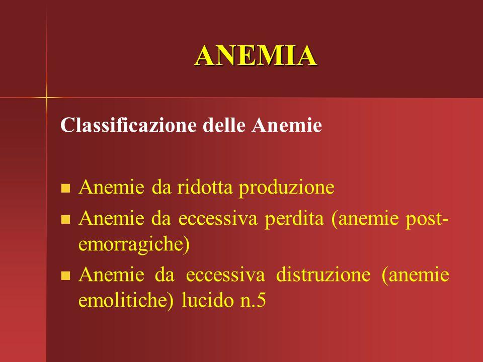 ANEMIA Classificazione delle Anemie Anemie da ridotta produzione Anemie da eccessiva perdita (anemie post- emorragiche) Anemie da eccessiva distruzion