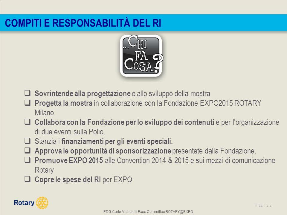 TITLE | 22 COMPITI E RESPONSABILITÀ DEL RI  Sovrintende alla progettazione e allo sviluppo della mostra  Progetta la mostra in collaborazione con la Fondazione EXPO2015 ROTARY Milano.