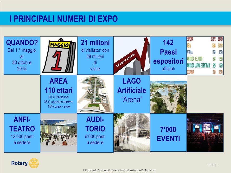 TITLE | 14 PROMOZIONE Il Rotary promuoverà attivamente la sua partnership con EXPO 2015 presso le molte comunità rotariane nel mondo, in occasione di tutte le sue riunioni internazionali e eventi significativi, usando tutti i canali e i mezzi di comunicazione a sua disposizione.