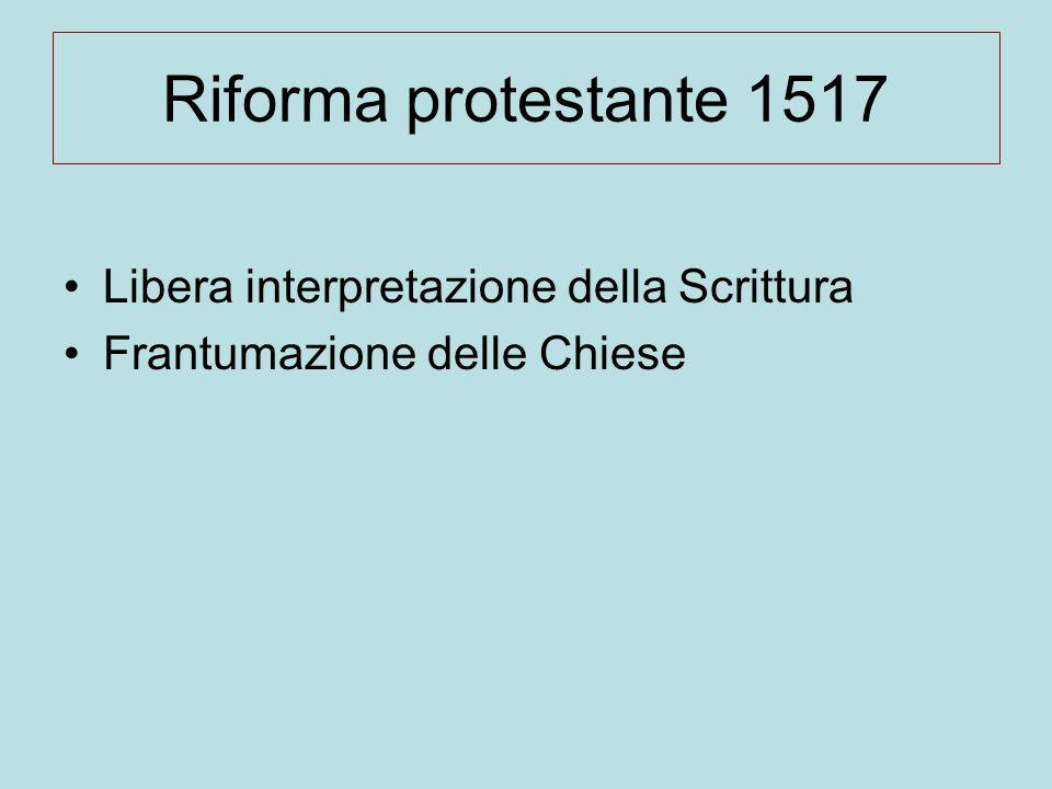 Riforma protestante 1517 Libera interpretazione della Scrittura Frantumazione delle Chiese