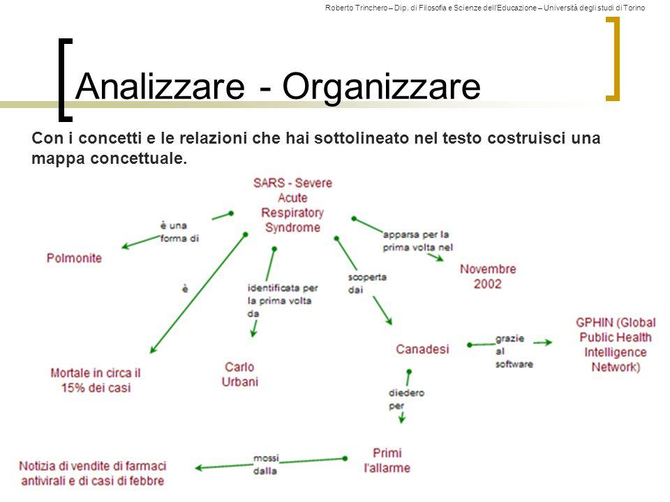 Roberto Trinchero – Dip. di Filosofia e Scienze dell'Educazione – Università degli studi di Torino Analizzare - Organizzare 102 Con i concetti e le re