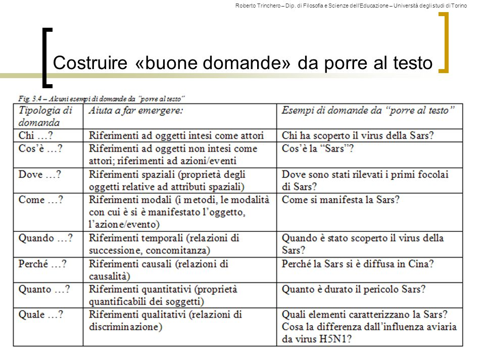 Roberto Trinchero – Dip. di Filosofia e Scienze dell'Educazione – Università degli studi di Torino 110 Costruire «buone domande» da porre al testo