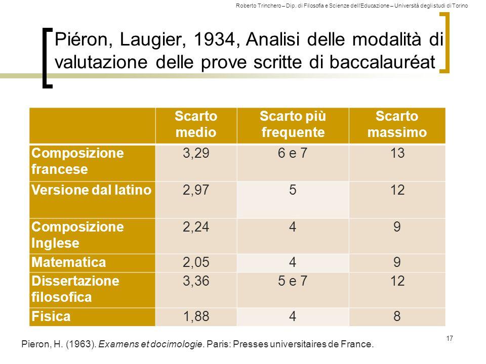 Roberto Trinchero – Dip. di Filosofia e Scienze dell'Educazione – Università degli studi di Torino Piéron, Laugier, 1934, Analisi delle modalità di va