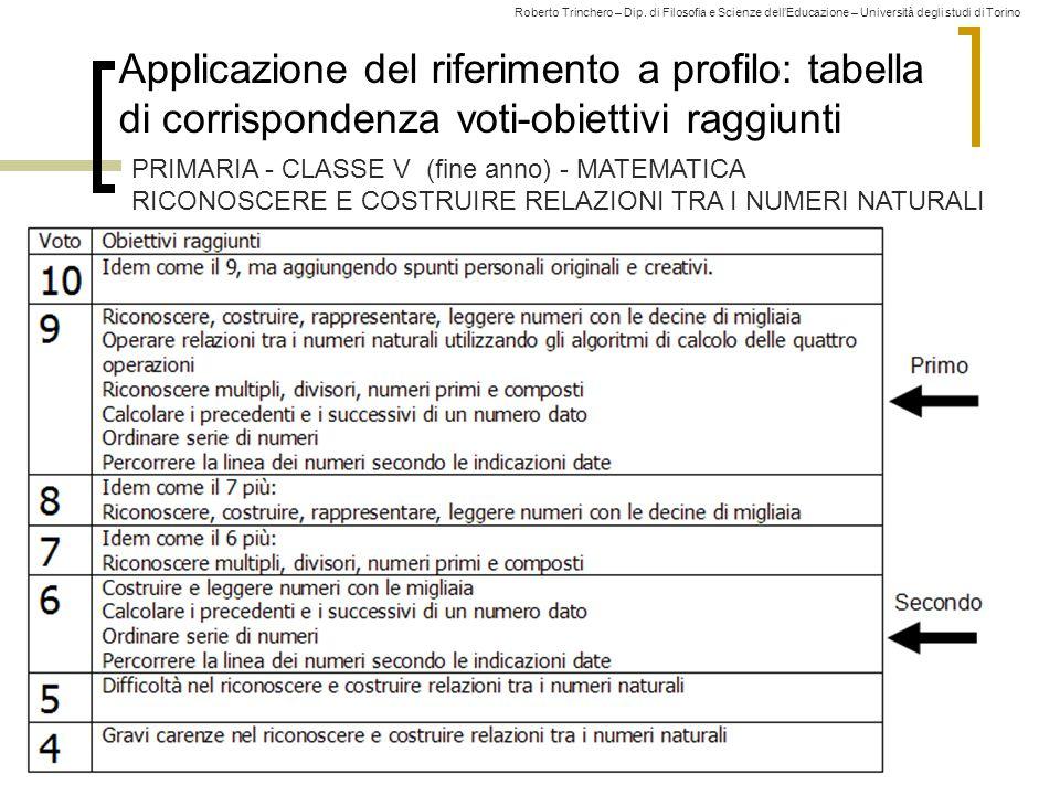Roberto Trinchero – Dip. di Filosofia e Scienze dell'Educazione – Università degli studi di Torino 214 Applicazione del riferimento a profilo: tabella