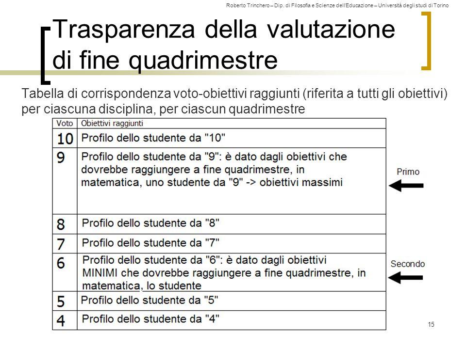 Roberto Trinchero – Dip. di Filosofia e Scienze dell'Educazione – Università degli studi di Torino 215 Trasparenza della valutazione di fine quadrimes