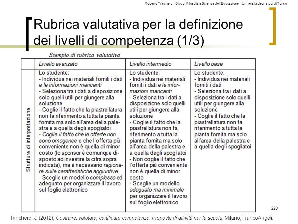 Roberto Trinchero – Dip. di Filosofia e Scienze dell'Educazione – Università degli studi di Torino Rubrica valutativa per la definizione dei livelli d
