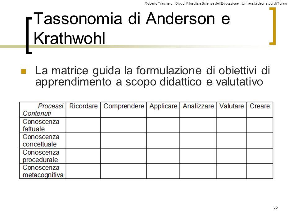 Roberto Trinchero – Dip. di Filosofia e Scienze dell'Educazione – Università degli studi di Torino 85 Tassonomia di Anderson e Krathwohl La matrice gu