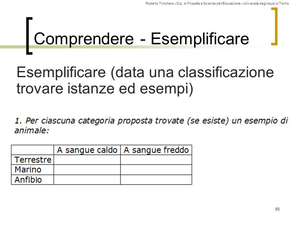 Roberto Trinchero – Dip. di Filosofia e Scienze dell'Educazione – Università degli studi di Torino 88 Comprendere - Esemplificare Esemplificare (data