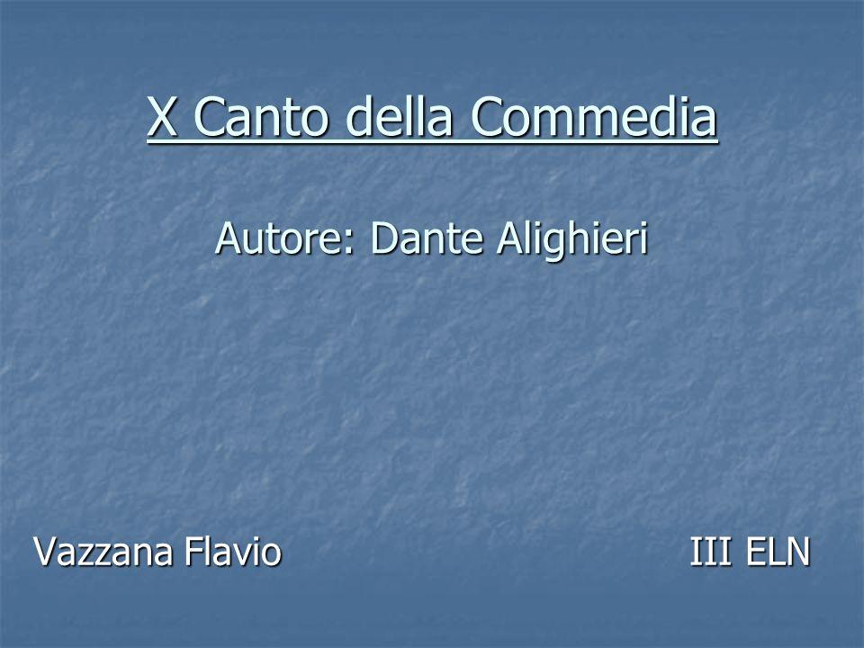 Indice del Canto Trama Trama Personaggi Personaggi Pena del contrappasso Pena del contrappasso Luogo & Tempo Luogo & Tempo X Canto X Canto