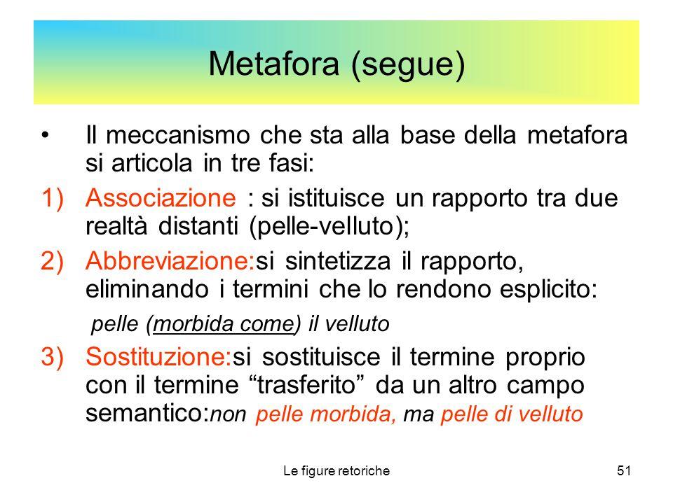 Le figure retoriche51 Metafora (segue) Il meccanismo che sta alla base della metafora si articola in tre fasi: 1)Associazione : si istituisce un rappo