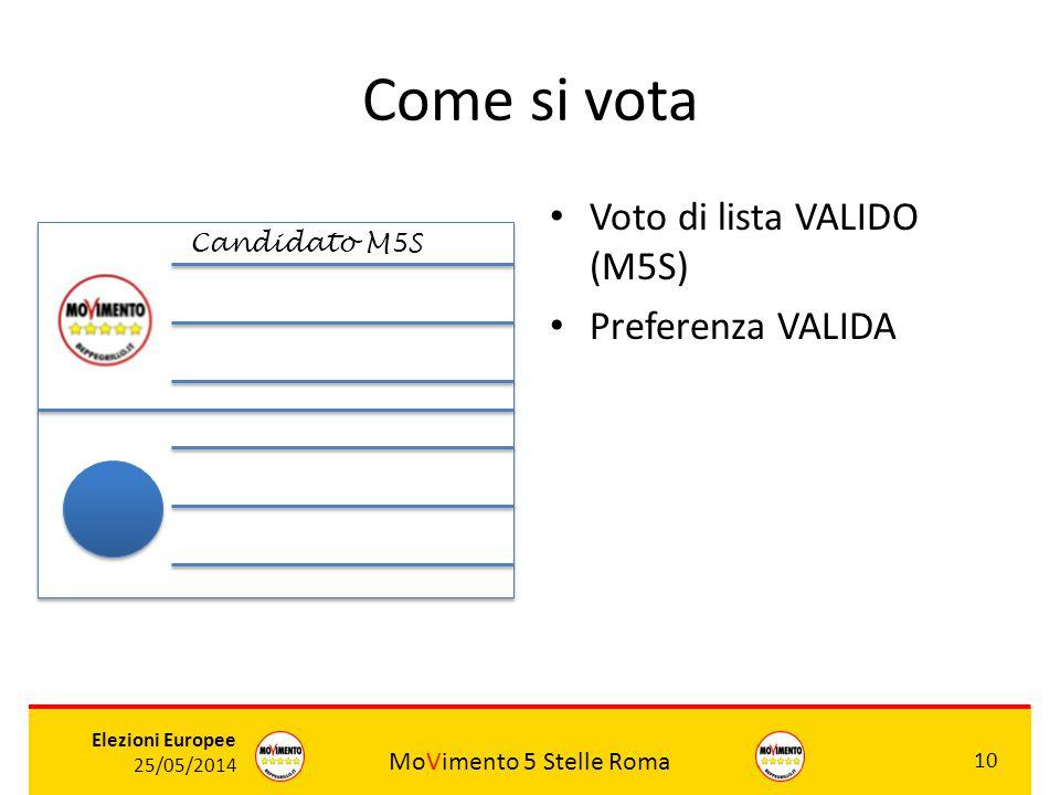 MoVimento 5 Stelle Roma 10 Elezioni Europee 25/05/2014 Come si vota Voto di lista VALIDO (M5S) Preferenza VALIDA ROSSI Candidato M5S