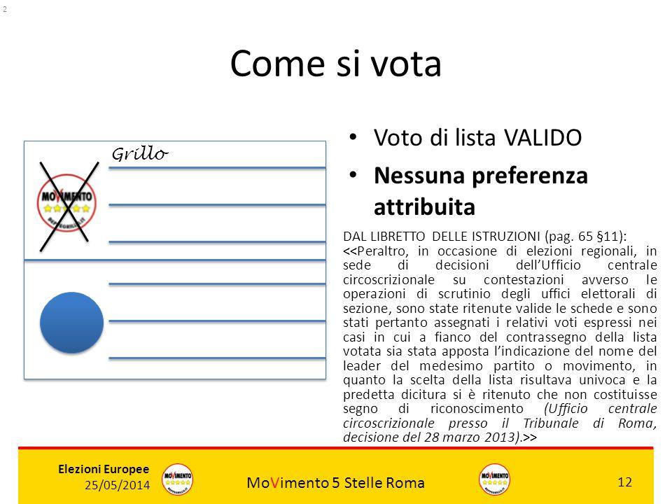 MoVimento 5 Stelle Roma 12 Elezioni Europee 25/05/2014 Come si vota Voto di lista VALIDO Nessuna preferenza attribuita ROSSI Grillo DAL LIBRETTO DELLE