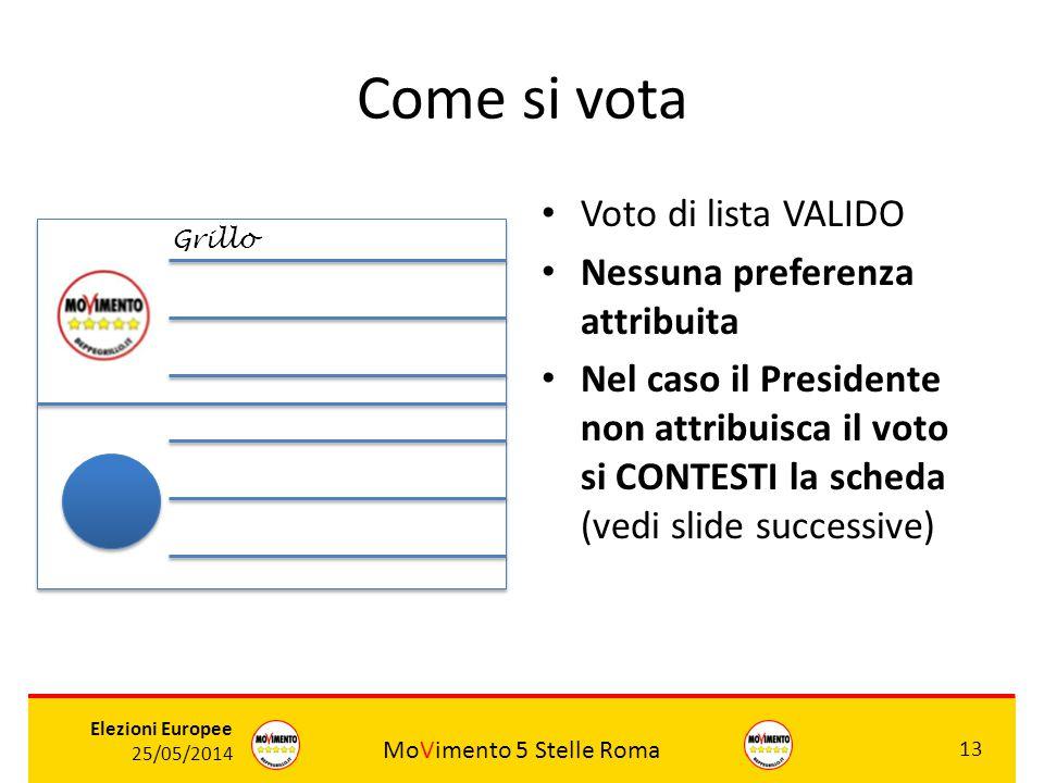 MoVimento 5 Stelle Roma 13 Elezioni Europee 25/05/2014 Come si vota Voto di lista VALIDO Nessuna preferenza attribuita Nel caso il Presidente non attr