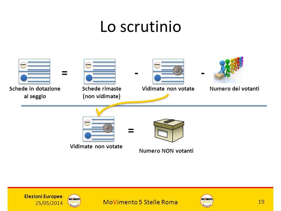 MoVimento 5 Stelle Roma 19 Elezioni Europee 25/05/2014 Lo scrutinio ROSSI Schede in dotazione al seggio ROSSI Schede rimaste (non vidimate) =- ROSSI V