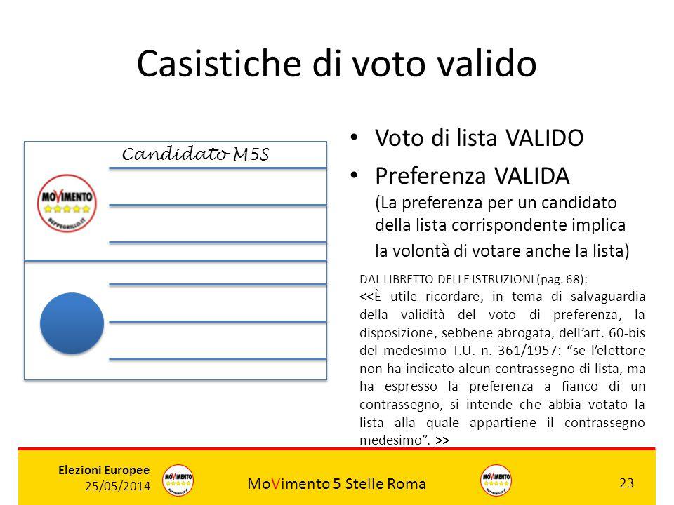 MoVimento 5 Stelle Roma 23 Elezioni Europee 25/05/2014 Casistiche di voto valido Voto di lista VALIDO Preferenza VALIDA (La preferenza per un candidat