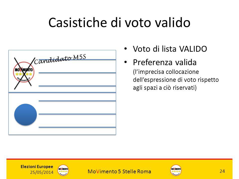 MoVimento 5 Stelle Roma 24 Elezioni Europee 25/05/2014 Casistiche di voto valido Voto di lista VALIDO Preferenza valida (l'imprecisa collocazione dell