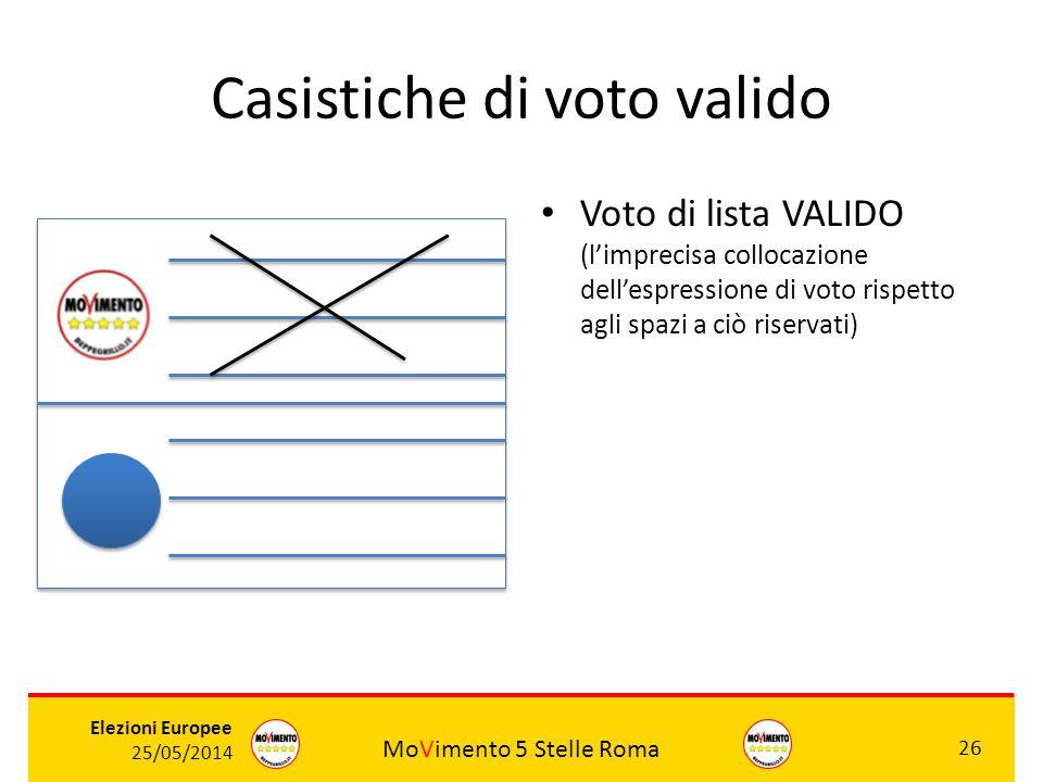 MoVimento 5 Stelle Roma 26 Elezioni Europee 25/05/2014 Casistiche di voto valido Voto di lista VALIDO (l'imprecisa collocazione dell'espressione di vo
