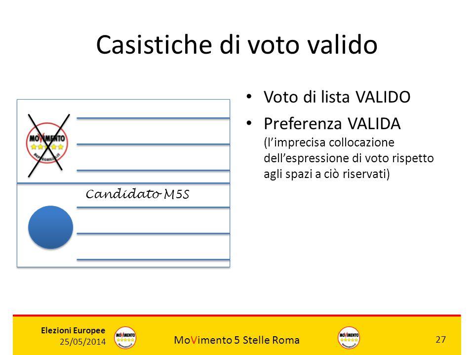 MoVimento 5 Stelle Roma 27 Elezioni Europee 25/05/2014 Casistiche di voto valido Voto di lista VALIDO Preferenza VALIDA (l'imprecisa collocazione dell