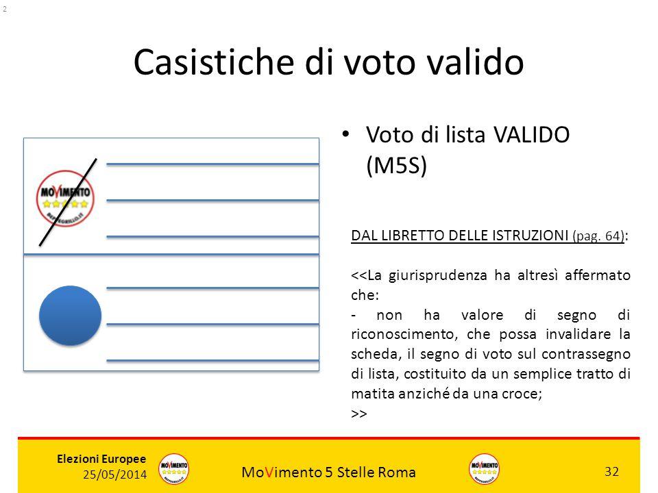 MoVimento 5 Stelle Roma 32 Elezioni Europee 25/05/2014 Casistiche di voto valido Voto di lista VALIDO (M5S) ROSSI DAL LIBRETTO DELLE ISTRUZIONI (pag.