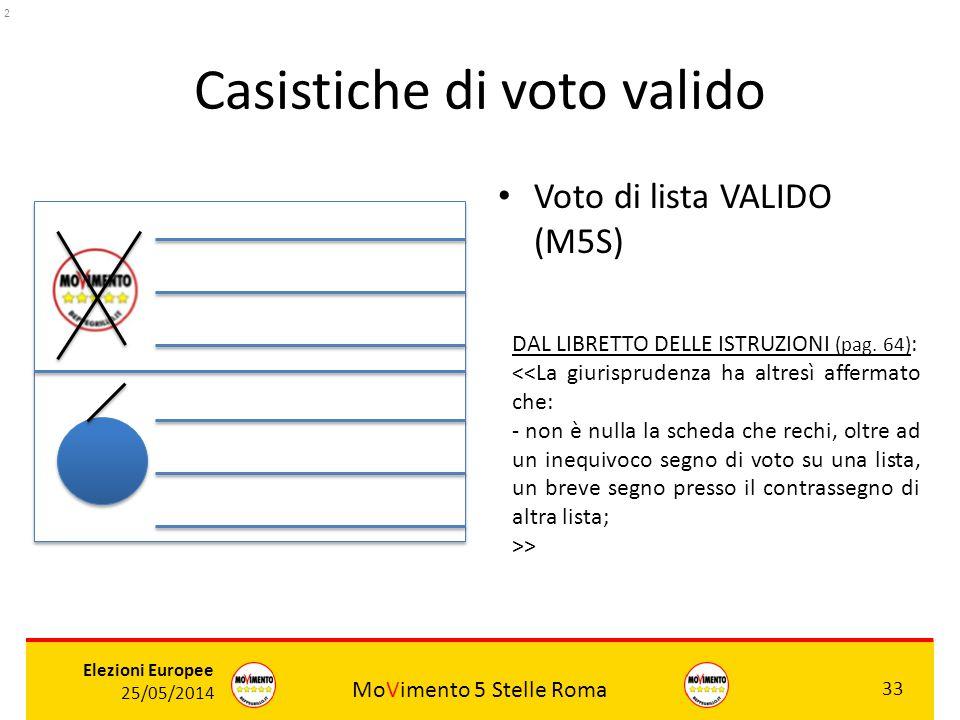 MoVimento 5 Stelle Roma 33 Elezioni Europee 25/05/2014 Casistiche di voto valido Voto di lista VALIDO (M5S) ROSSI DAL LIBRETTO DELLE ISTRUZIONI (pag.