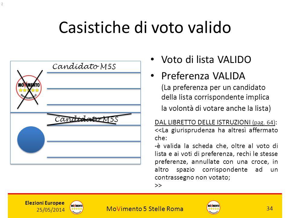 MoVimento 5 Stelle Roma 34 Elezioni Europee 25/05/2014 Casistiche di voto valido Voto di lista VALIDO Preferenza VALIDA (La preferenza per un candidat