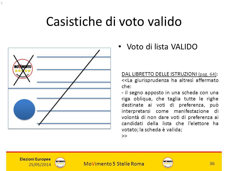 MoVimento 5 Stelle Roma 36 Elezioni Europee 25/05/2014 Casistiche di voto valido Voto di lista VALIDO ROSSI DAL LIBRETTO DELLE ISTRUZIONI (pag. 64) :