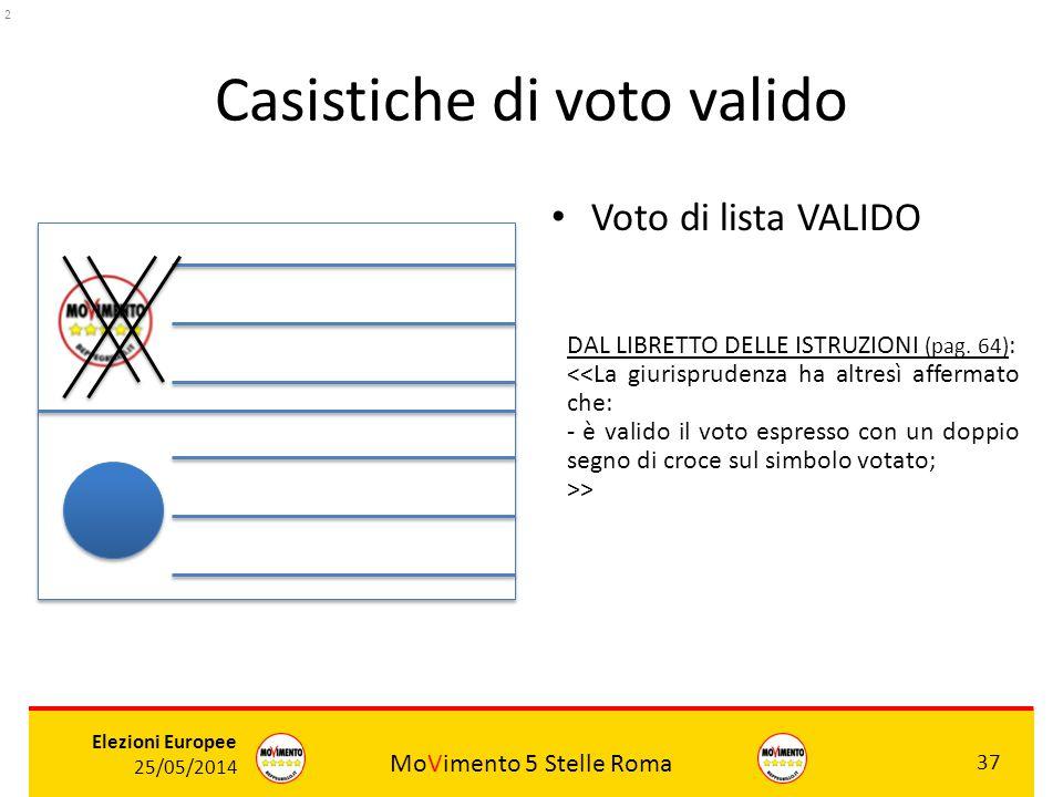 MoVimento 5 Stelle Roma 37 Elezioni Europee 25/05/2014 Casistiche di voto valido Voto di lista VALIDO ROSSI DAL LIBRETTO DELLE ISTRUZIONI (pag. 64) :