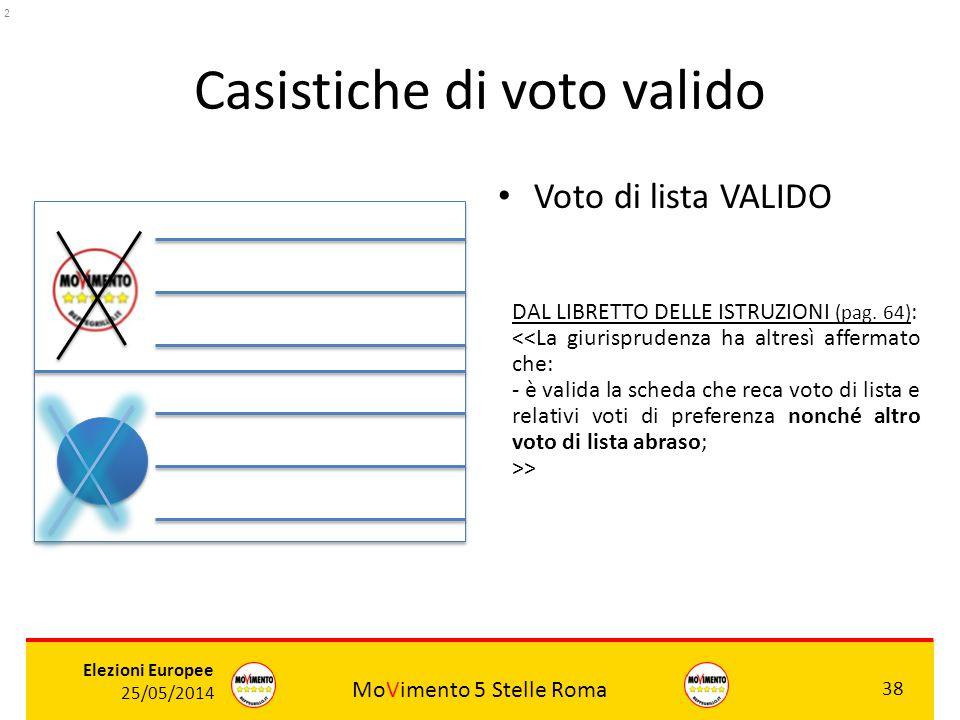 MoVimento 5 Stelle Roma 38 Elezioni Europee 25/05/2014 Casistiche di voto valido Voto di lista VALIDO ROSSI DAL LIBRETTO DELLE ISTRUZIONI (pag. 64) :