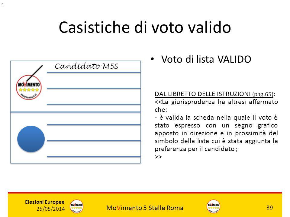 MoVimento 5 Stelle Roma 39 Elezioni Europee 25/05/2014 Casistiche di voto valido Voto di lista VALIDO ROSSI DAL LIBRETTO DELLE ISTRUZIONI (pag.65) : <